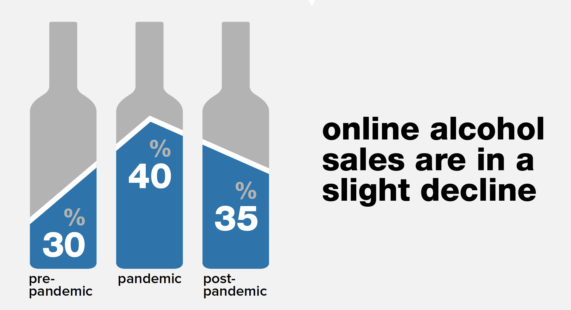 Alcohol-online sales.png