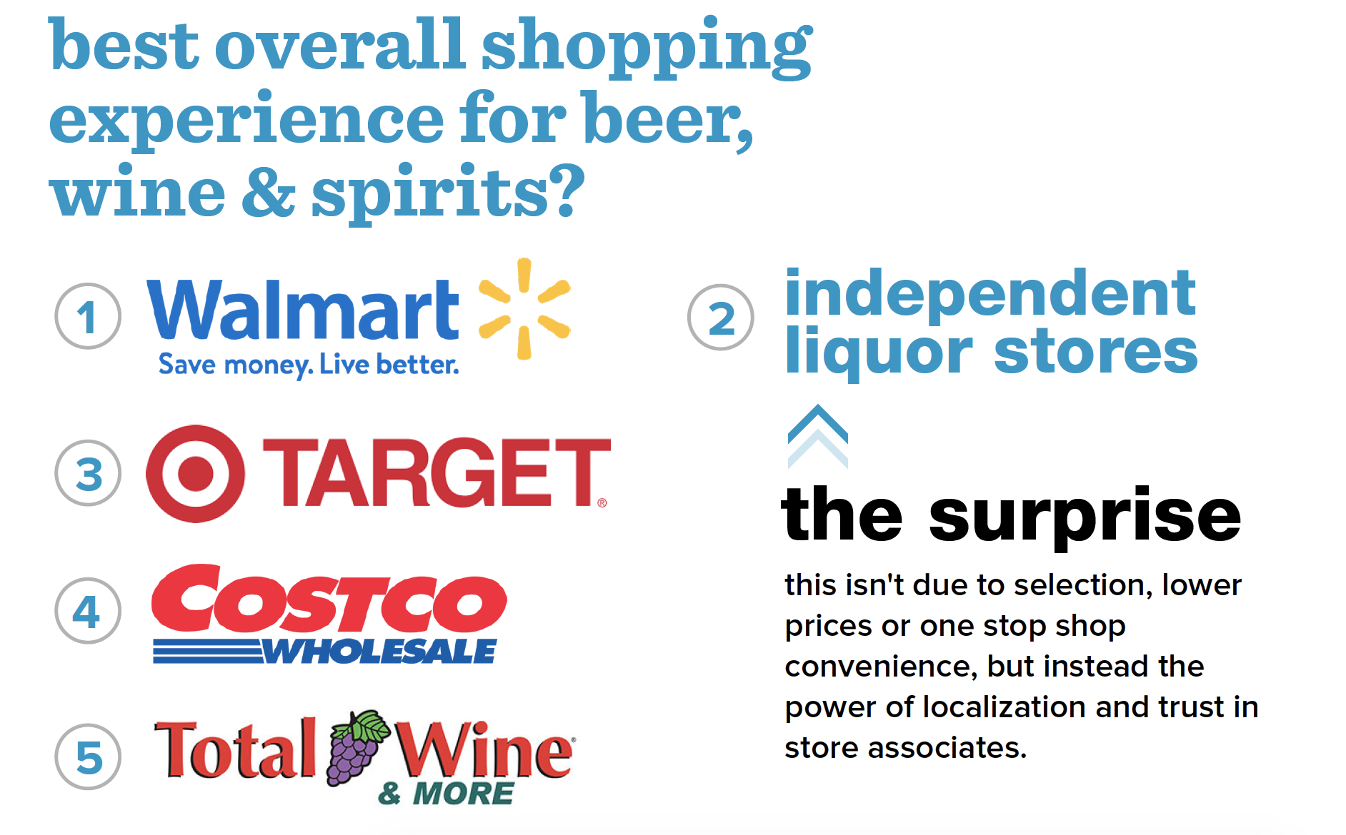 Alcohol-overall shopping experience.png