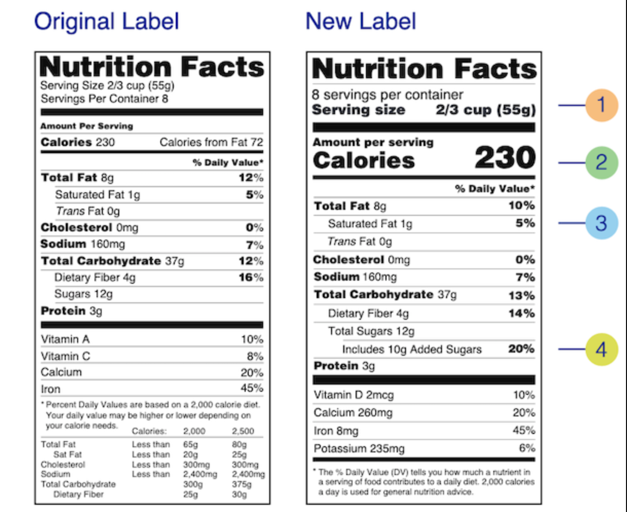 FDA Nutrition Facts Label.png