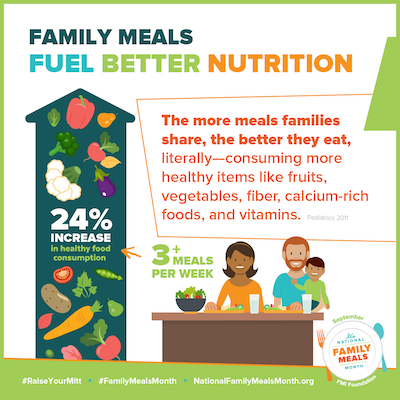 FMI Family Meals Month-nutrition.jpg