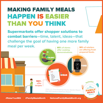 FMI Family Meals Month-supermarkets.jpg