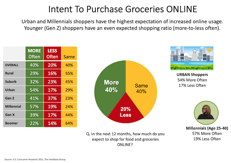 Feedback_Group-Grocery_Shopper_Intention_Monitor-online.png