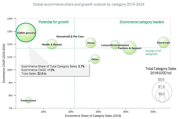 Global_Ecommerce_Outlook_Infographic.jpg