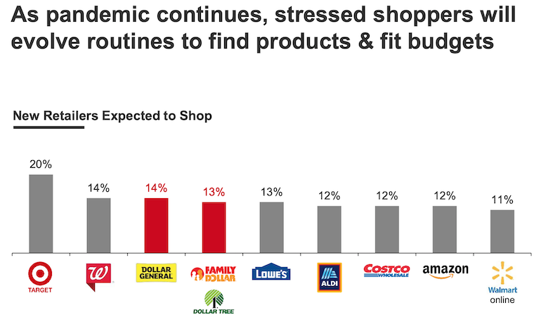 Kantar-April_2020_COVID19_Commerce_Snapshot-new_retailers.png