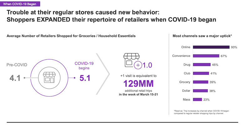 Kantar-April_2020_COVID19_Commerce_Snapshot-stores.png
