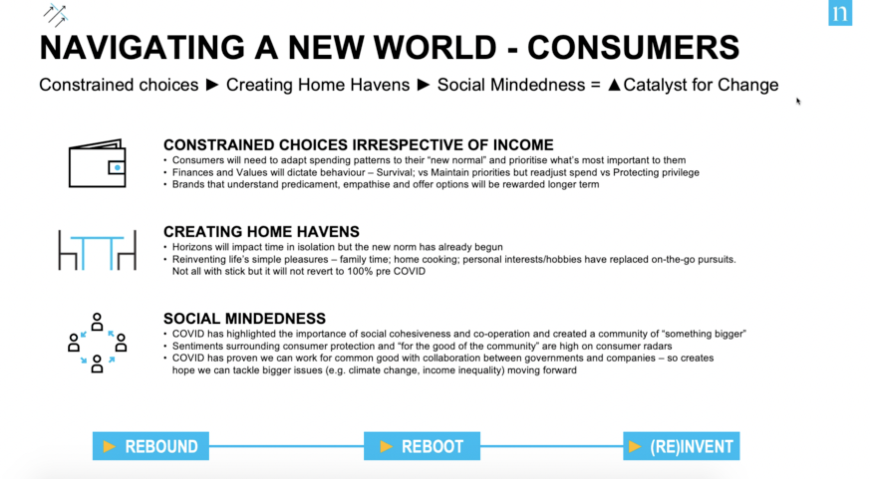 Nielsen_New World-Consumers.png