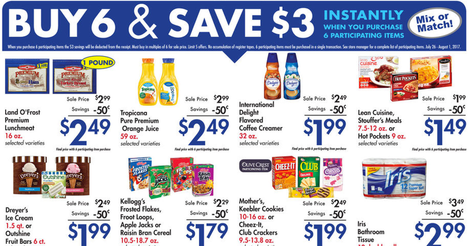 Promotions intensify as deflation subsides | Supermarket News
