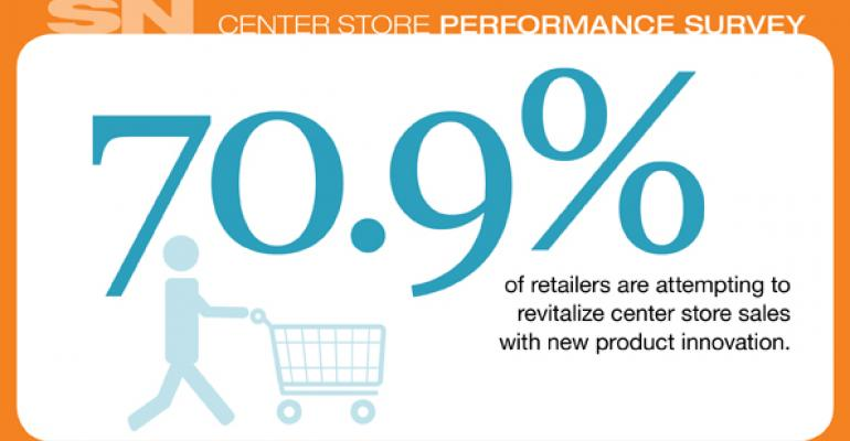Gallery: SN's Survey of Center Store Performance