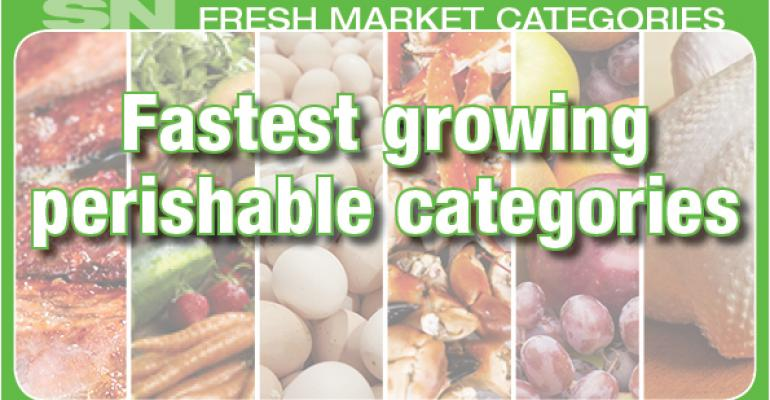 Gallery: Fastest growing perishable categories