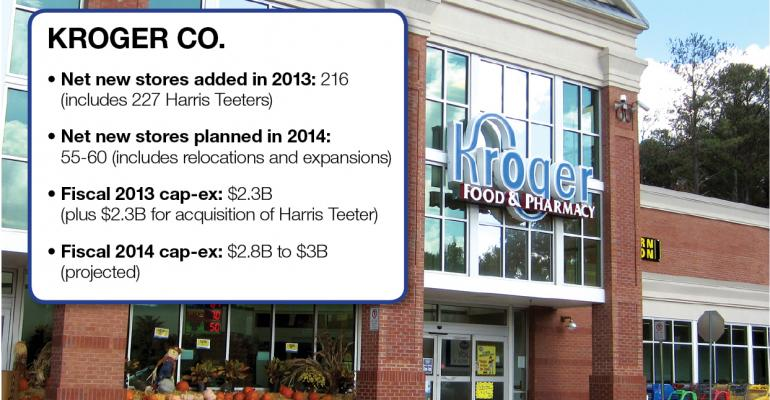 Gallery: The fastest growing food retailers