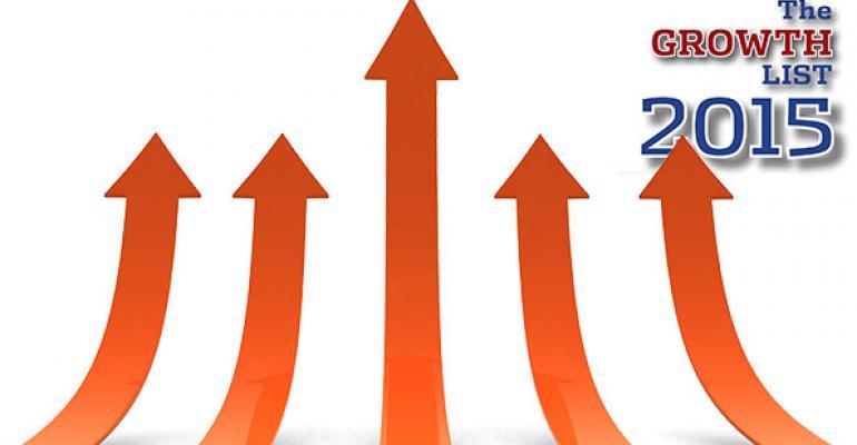 Gallery: Fast-growing retailers in 2015