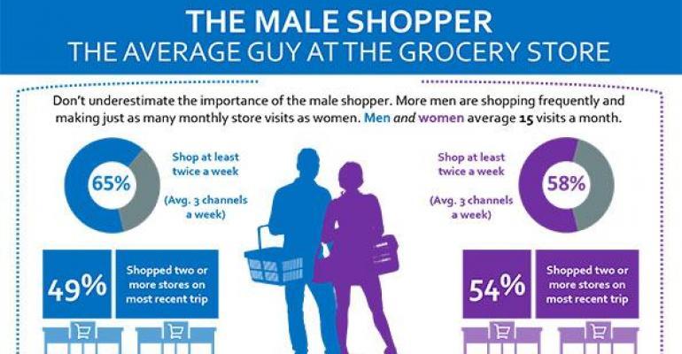 male-grocery-shoppers-2016-02-25.jpg