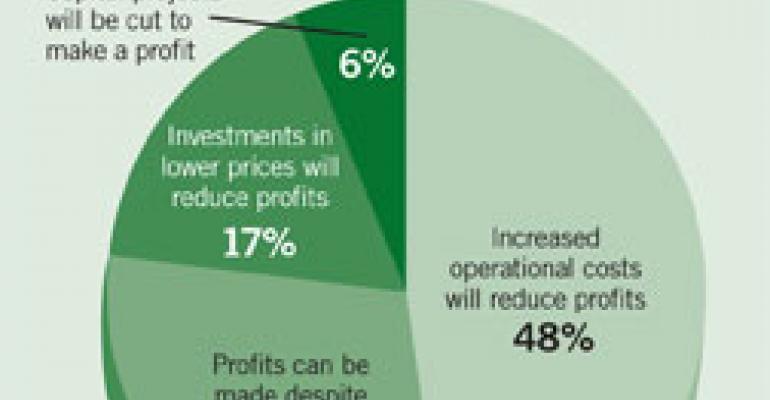 NGA Survey: Retailers Grapple With New Environment