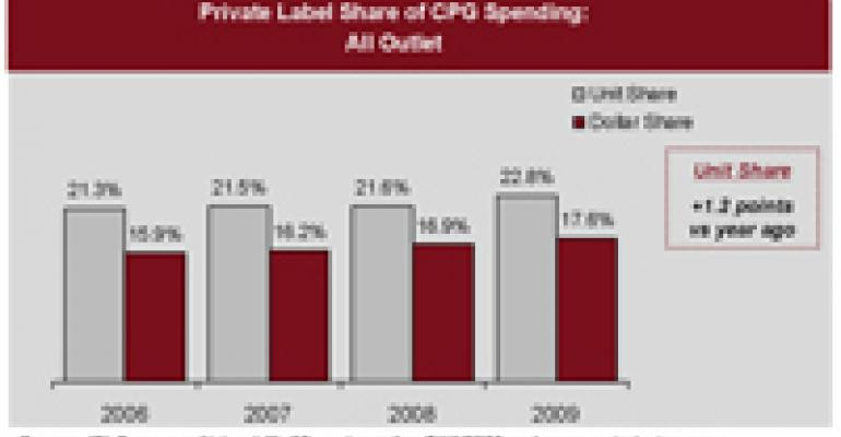 Private Label 2009: Game-Changing Economy Taking Private