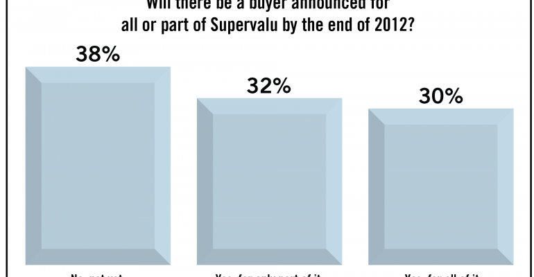 SN Poll Results: Readers Anticipate Supervalu Sale