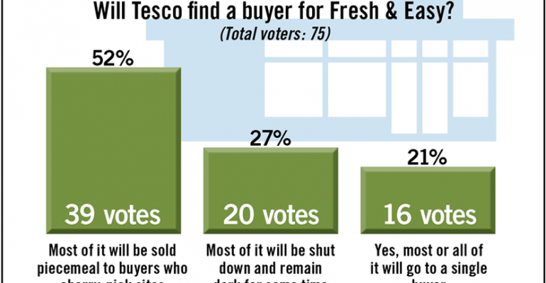 SN Poll Results: Most See Fresh & Easy Selling Piecemeal