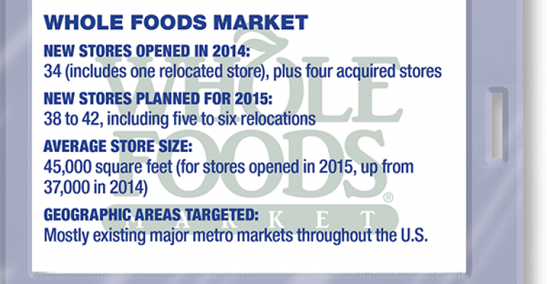 Whole Foods' expansion strategy raises questions