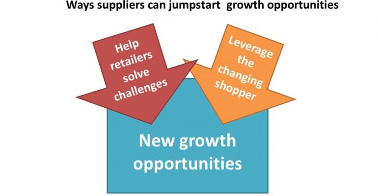 The supplier's guide to jump starting growth