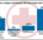 SN Poll Results: Hurricane Sandy Relief Efforts