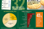 Infographic: Surveys Point to Increased Holiday Spending
