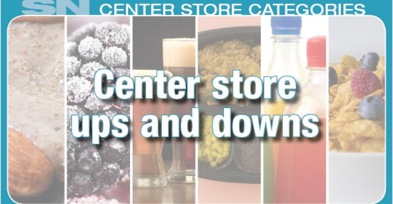 Gallery: Center store ups and downs