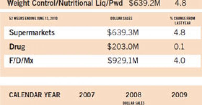 Weight Control/Nutrition Liq/Pwd