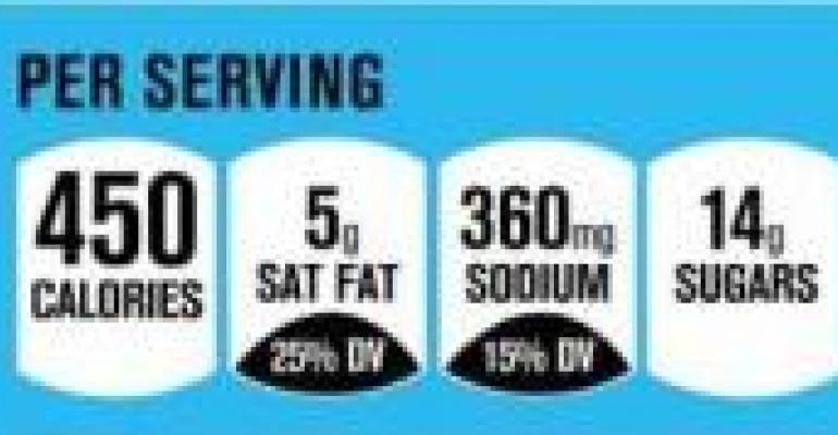 Nutrition Keys and the FDA