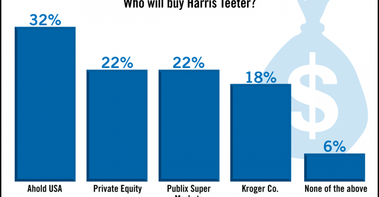 SN Poll Results: Will Ahold USA Buy Harris Teeter?