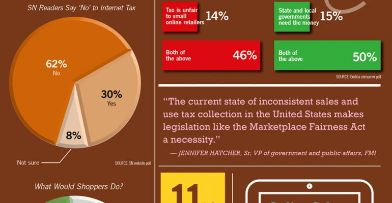 Infographic: Legislators Support Online Sales Tax
