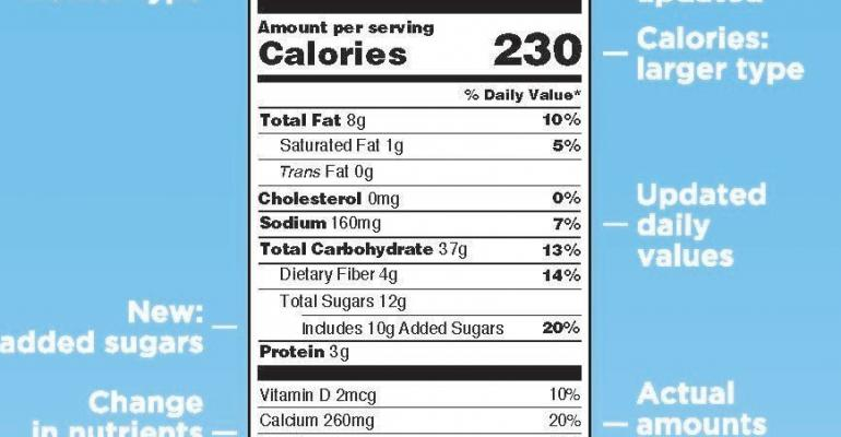 GMA applauds Nutrition Facts update, calls for education