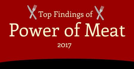 Power_of_Meat_InfographicPromo